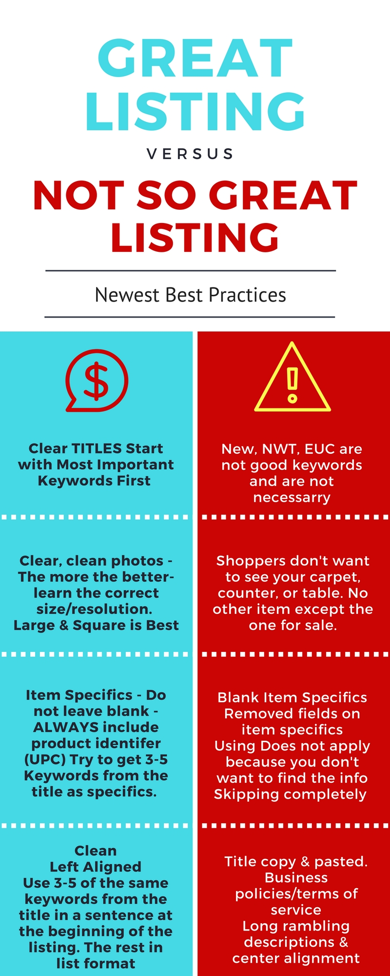 eBay Listing Best Practices